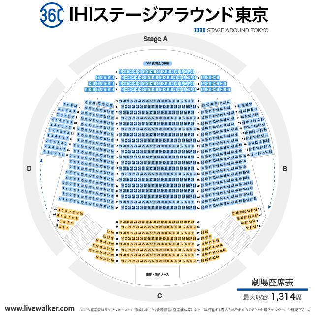 IHIステージアラウンド東京 劇場 座席